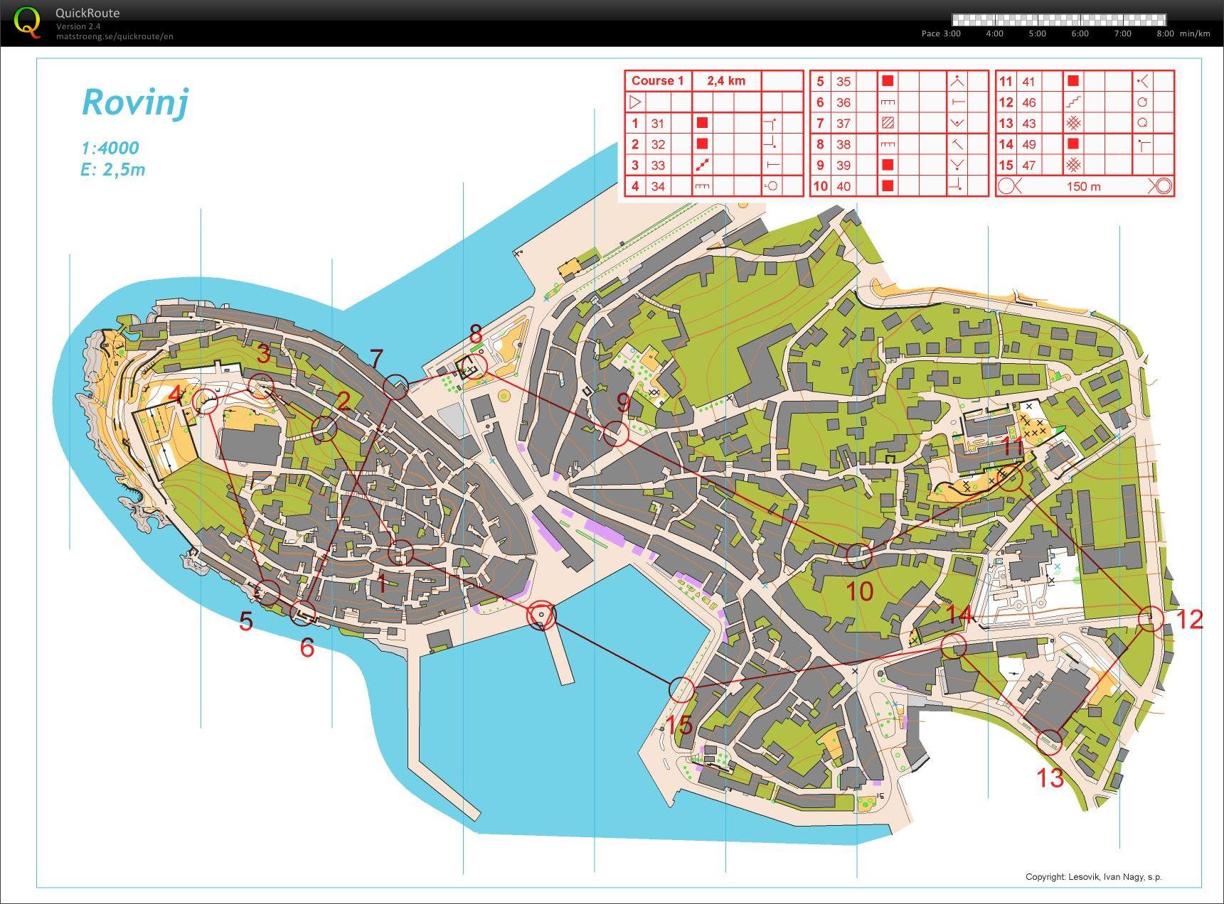 rovinj mapa Linné Utlandsläger   Rovinj sprint   March 3rd 2015   Orienteering  rovinj mapa