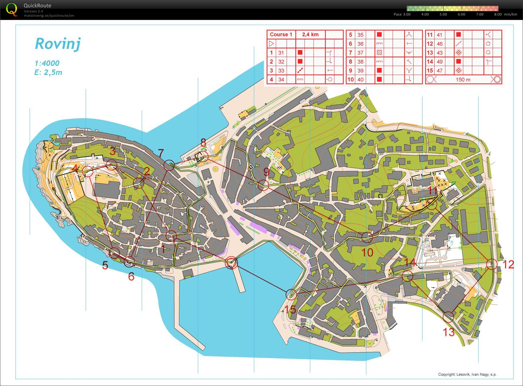 rovinj mapa My digital orienteering map archive :: Linné Utlandsläger   Rovinj  rovinj mapa